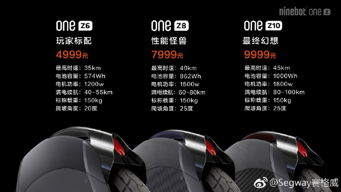 Check out the new Ninebot ONE Z electric unicycle price