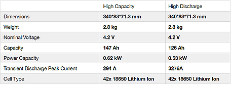 XING MOBILITY BATTERY SPECIFICATIONS